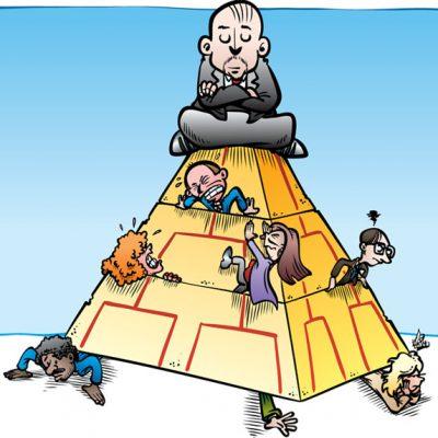 Hierarkisk pyramid
